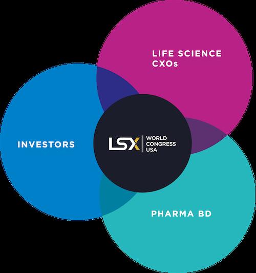 LSX USA Venn 500x
