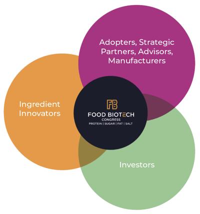 Food Biotech Venn