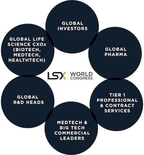 LSX World Congress 2020 - Our Profiles