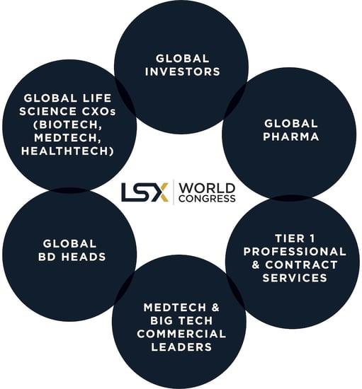 LSX World Congress 2020 Our Profiles-1