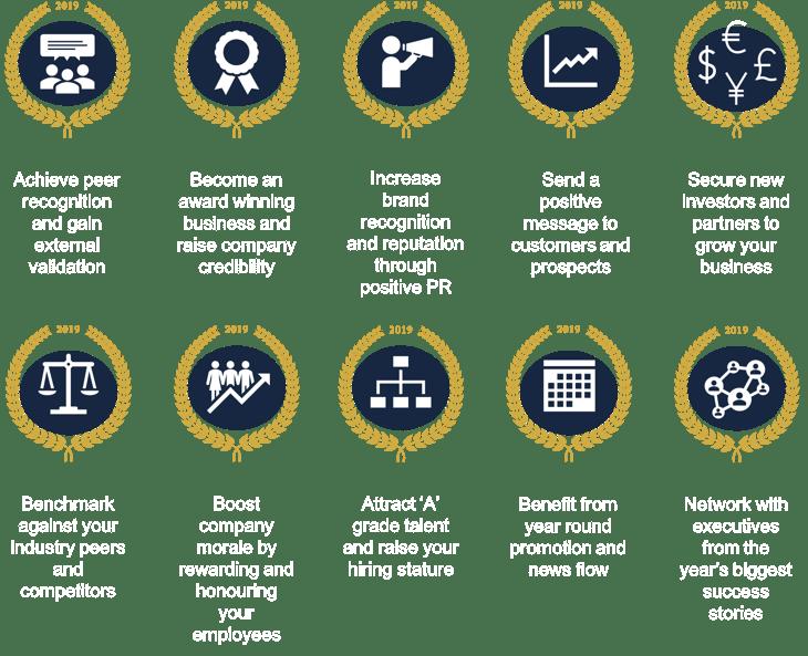 Why Awards